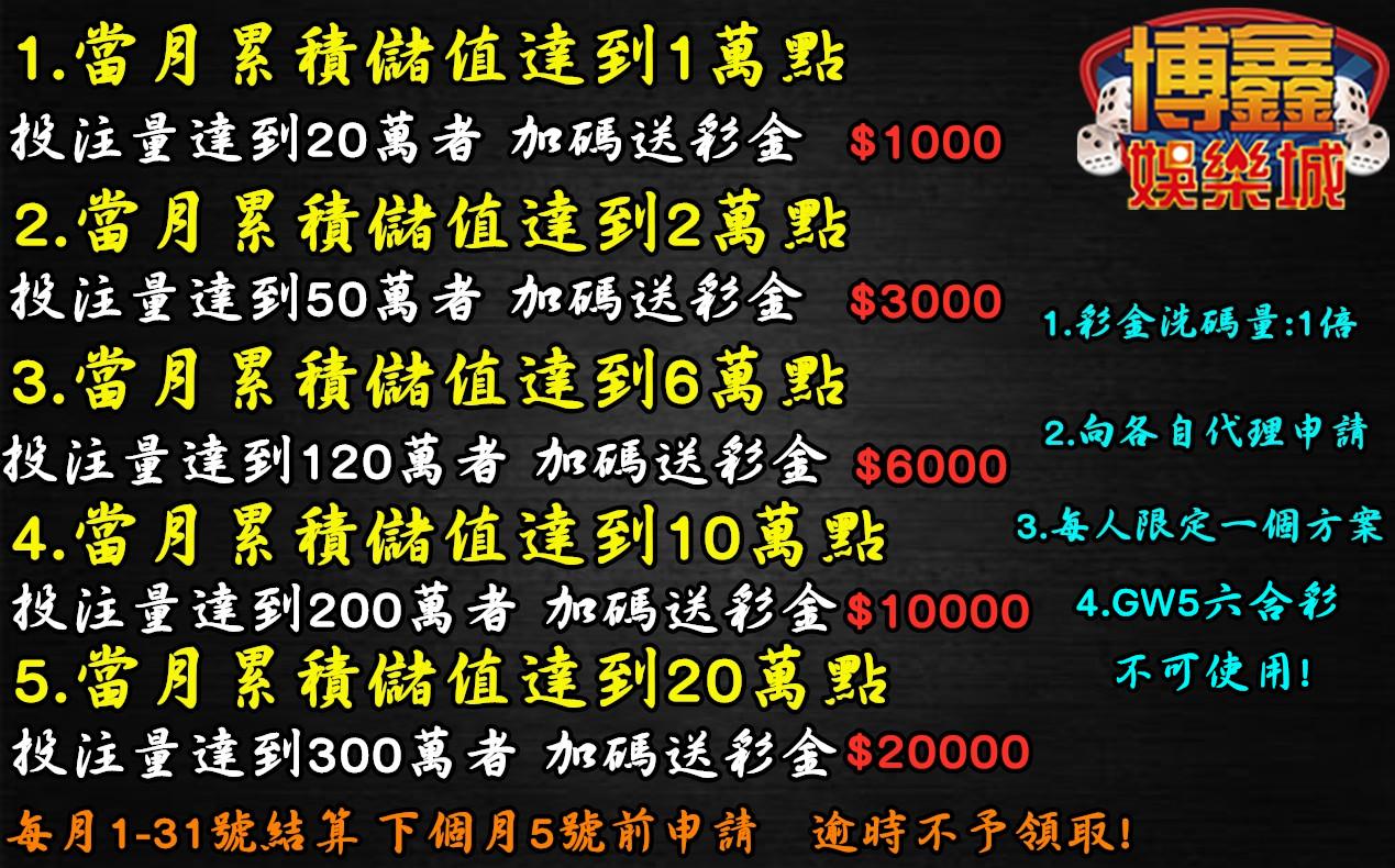 博鑫娛樂城 退水0.8%!私人優惠活動大送彩金!