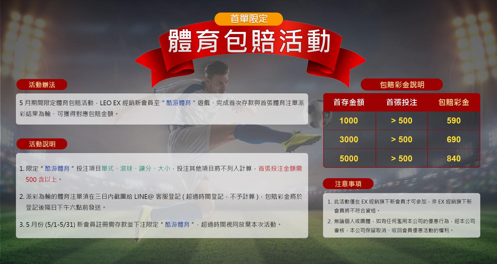 泰京娛樂城-九州體育投注推薦LEO娛樂城新註冊體驗金和運彩包賠活動